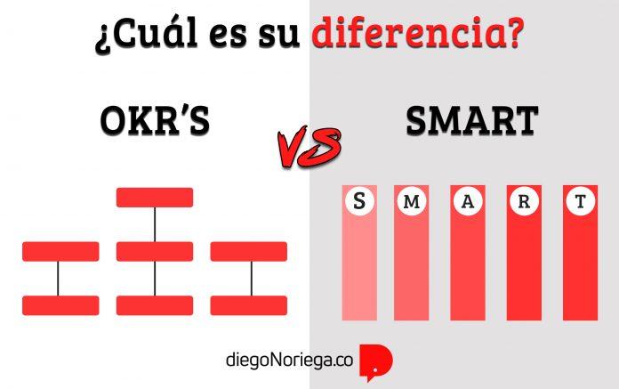 Diferencias entre okr y smart