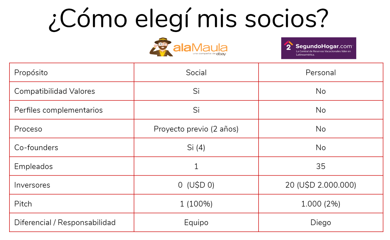 Comparación en la forma de conseguir socios alaMaula (exit eBay) y SegundoHogar