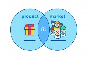 Product Market Fit que es