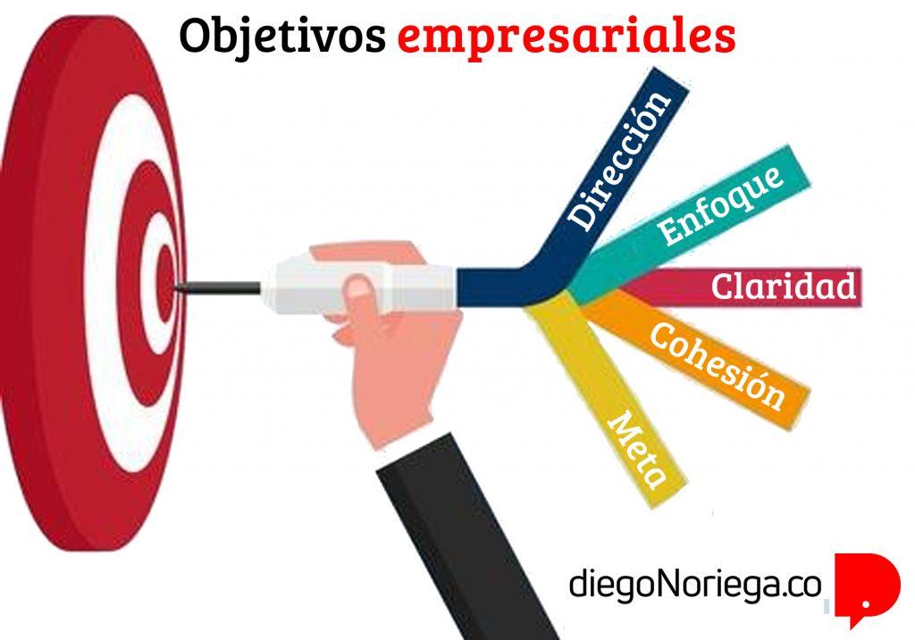 Objetivo empresarial