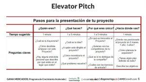 Pasos del pitch